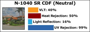 N-1040-SR-CDF