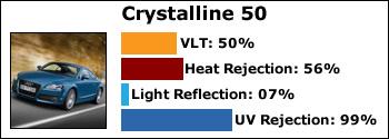 crystalline-50