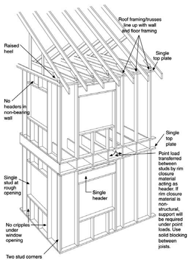 wiring diagrams for tiny houses