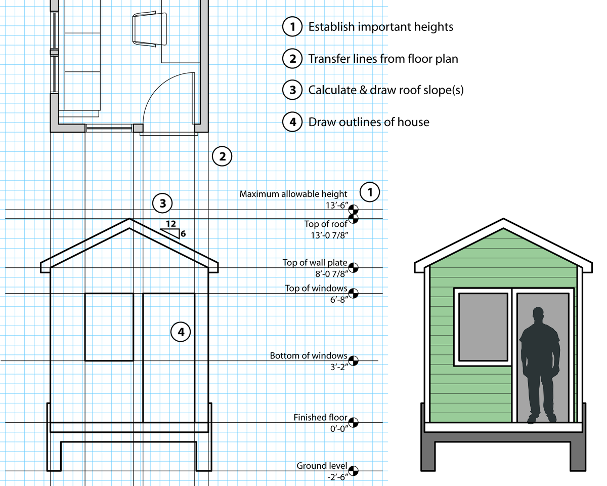 Height Of A House How To Design A Tiny House In 3d
