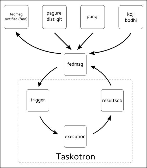 process flow diagram apple juice