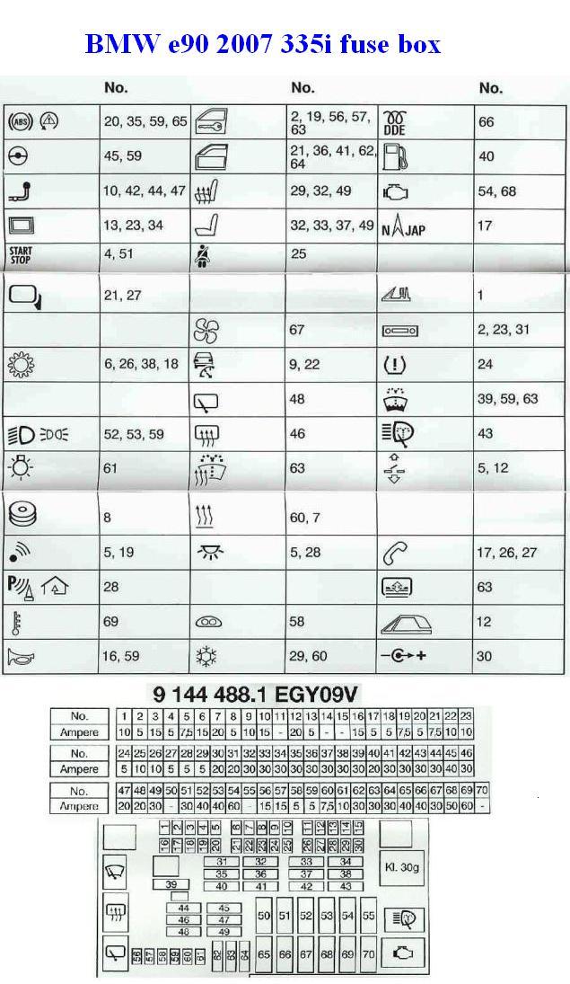 bmw 135i fuse diagram