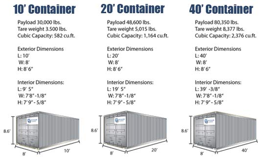 Container Transport Tivacom
