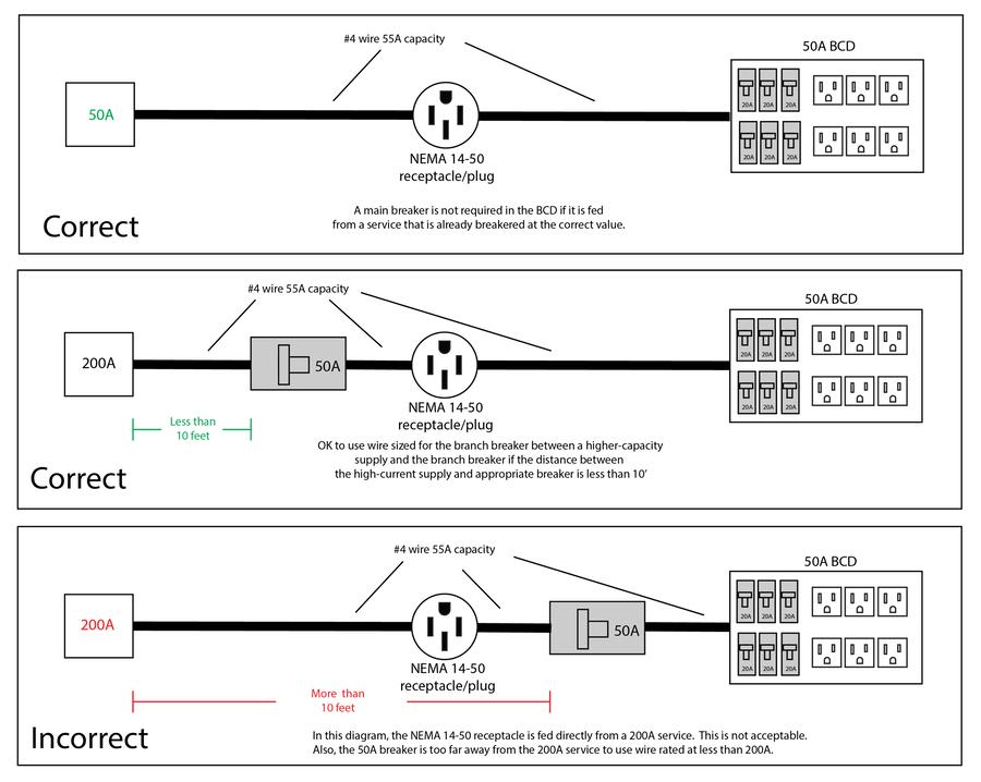 thomas wiring diagrams