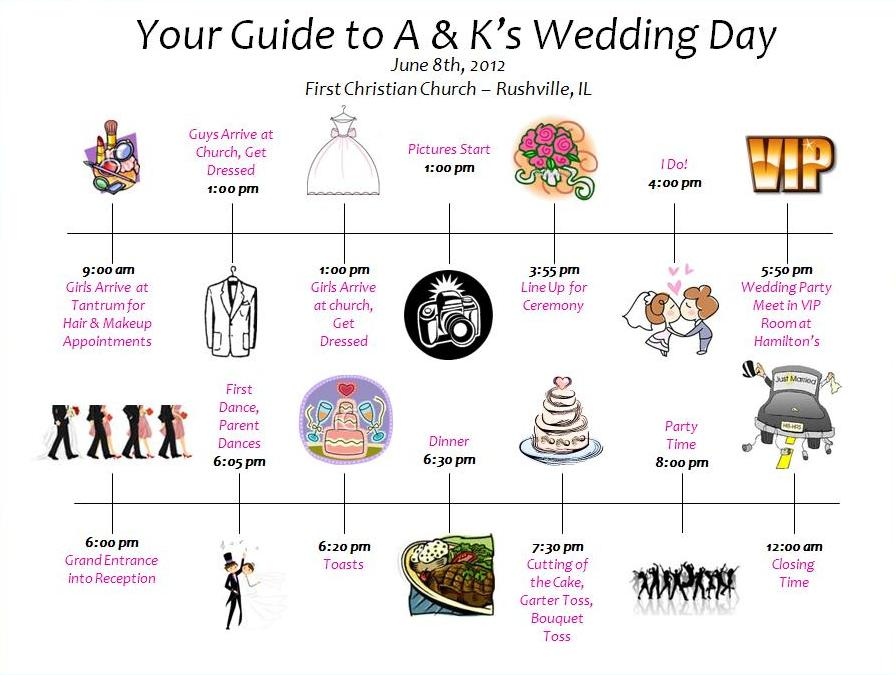 Wedding 101 Wedding Day Timeline tlcevents - wedding timeline