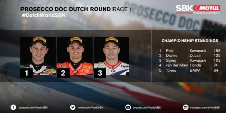 result-race1