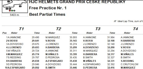 FP1-res2