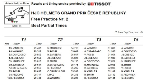 FP2-res2