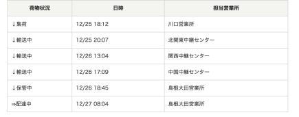 スクリーンショット 2015-12-27 19.22.51