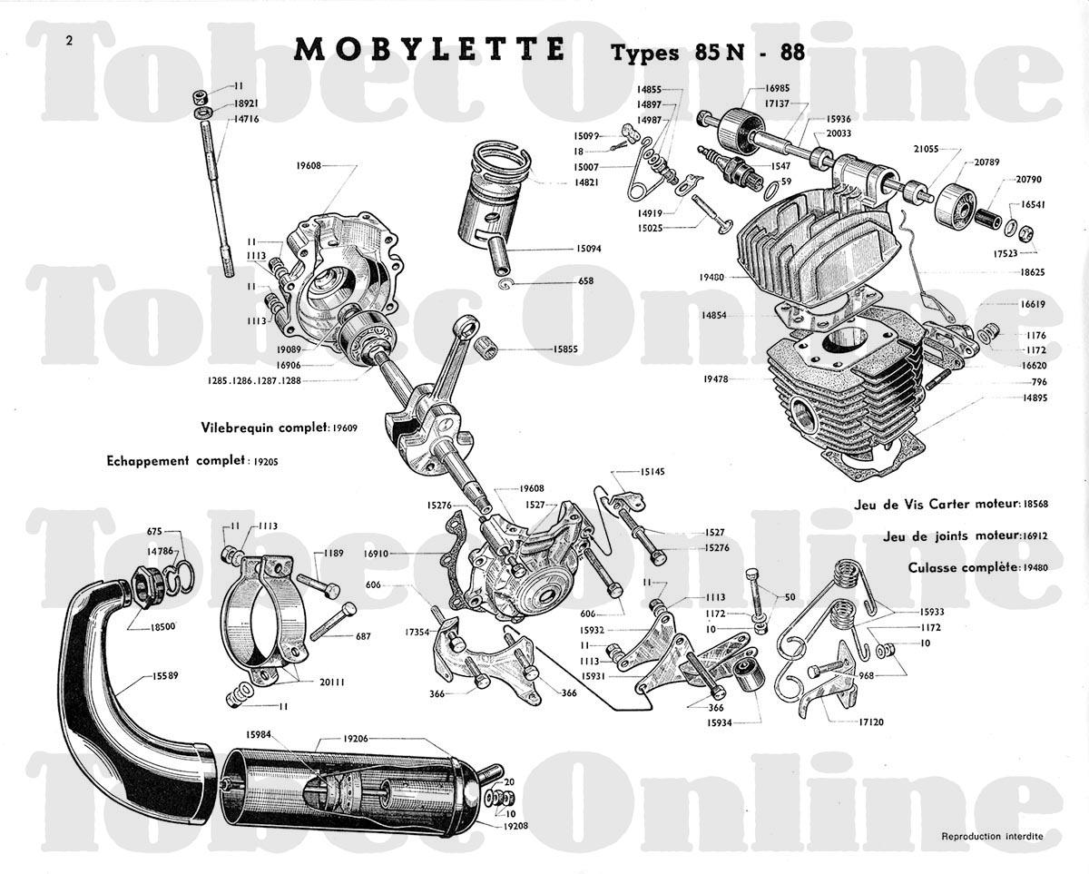blaster Schema moteur