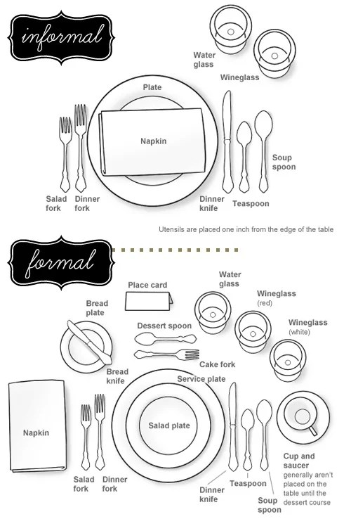 How To Set your Formal and Informal Table Today\u0027s Creative Life