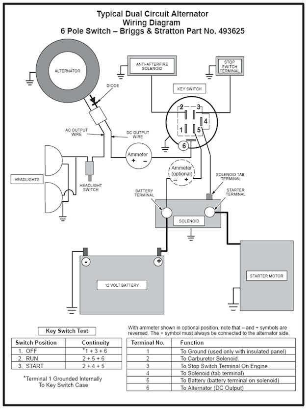 10 hp briggs parts diagram wiring schematic