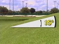 15 degree slope