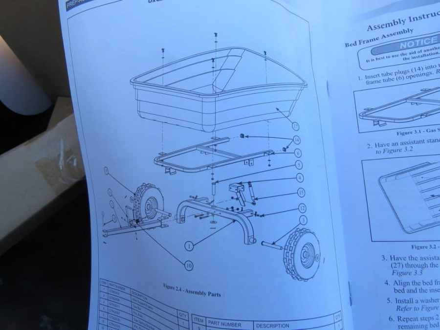 OxCart Instructions