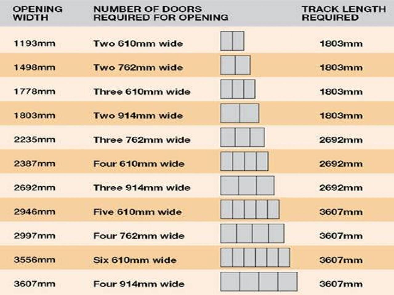 Framing A Sliding Door Closeta Complete Guide To Framing
