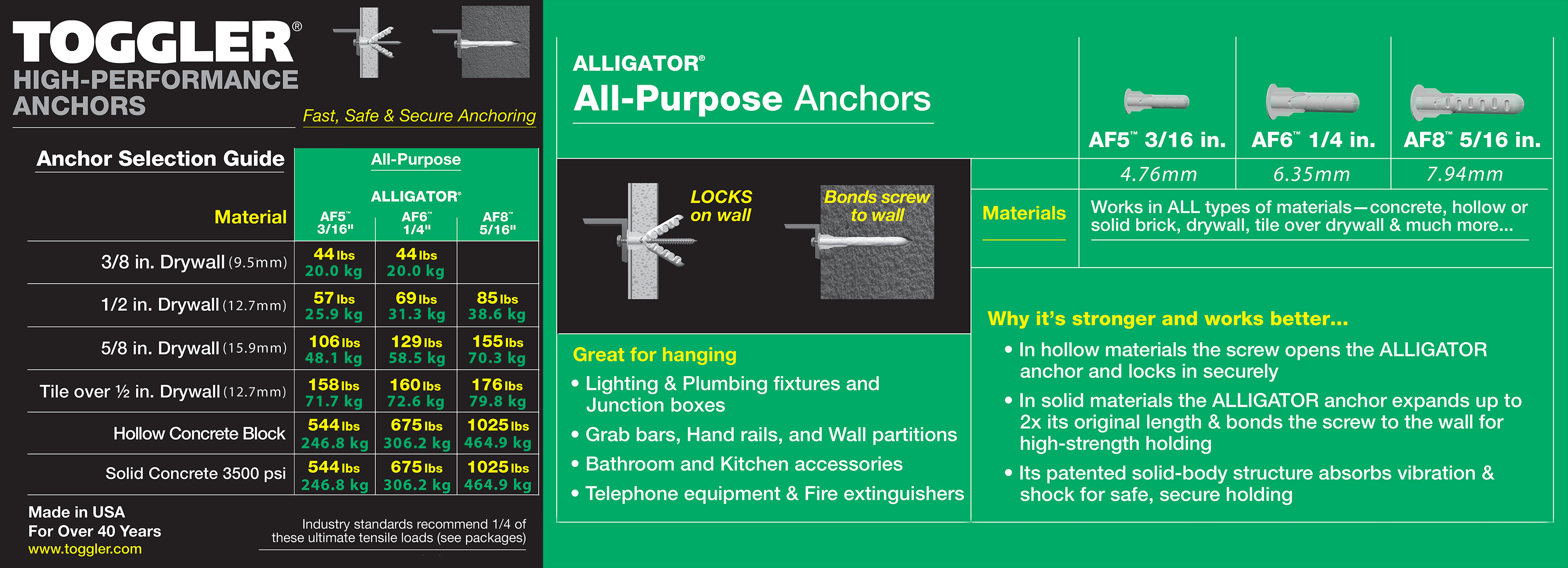 Toggler Alligator Alligator Anchors Archives Toggler New Zealand
