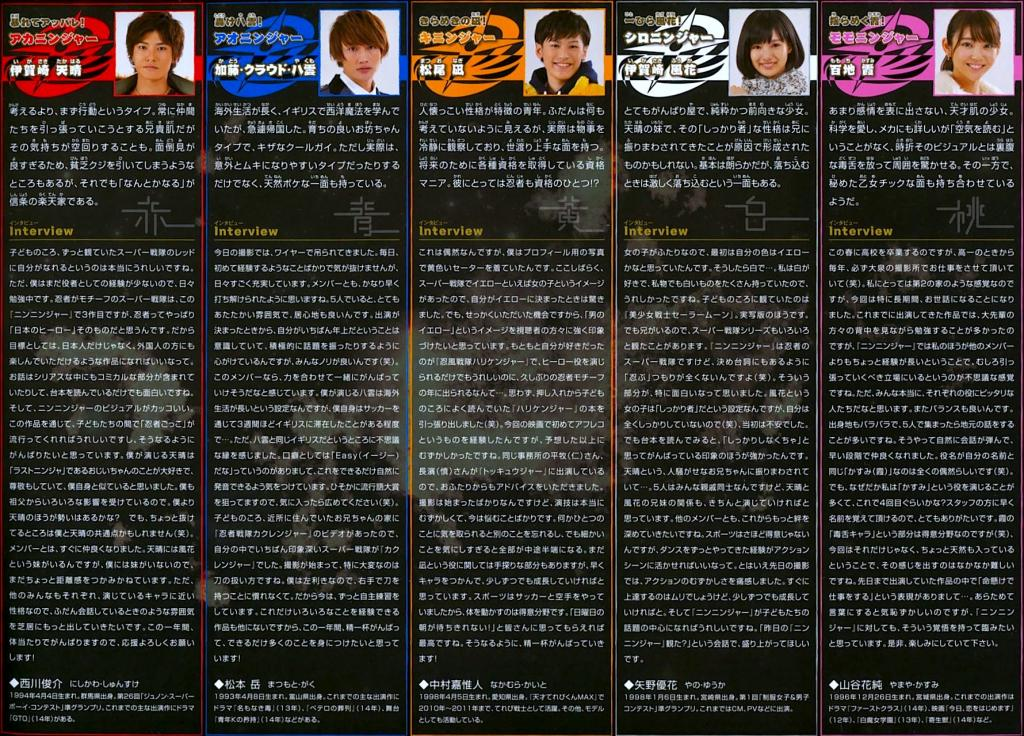 Ninninger Profiles and Messages From the Cast
