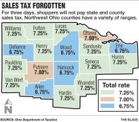 7 25 Sales Tax Chart Ohio