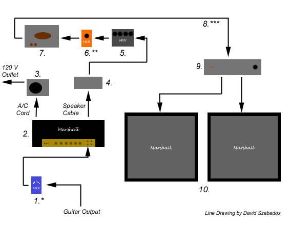 Wiring Diagrams For Van Halen Guitars - Data Wiring Diagrams