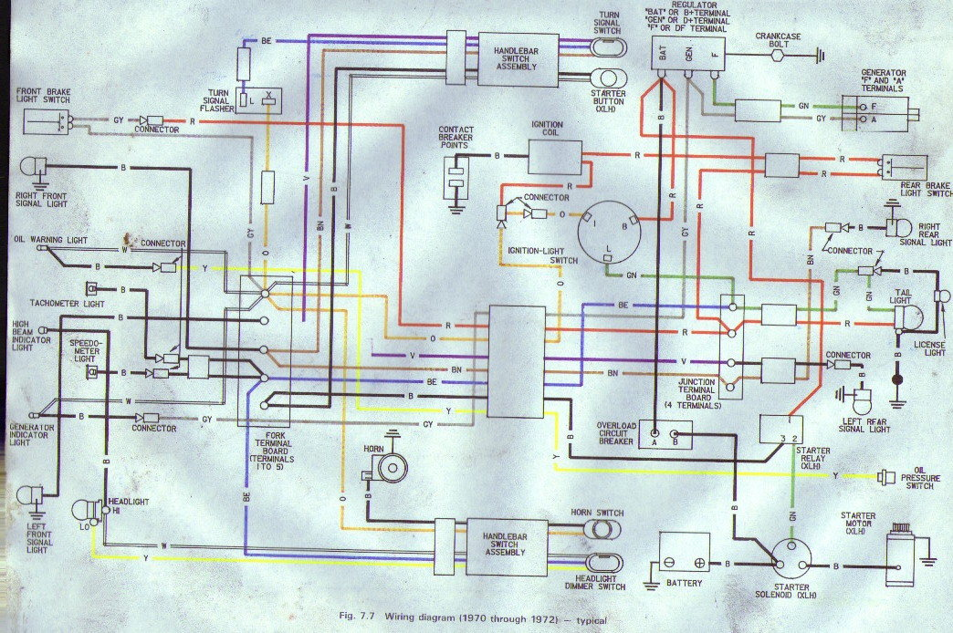 94 Gsxr Wiring Diagram Diagram Wiring Diagram Schematic