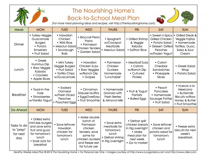 10 Free Healthy Menu Plans Tone and Tighten - weekly healthy meal plan