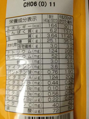「たっぷり大豆」の栄養成分