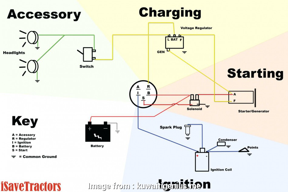 3, Switch Wiring Power To Switch Creative Taco Sr501 Wiring Diagram