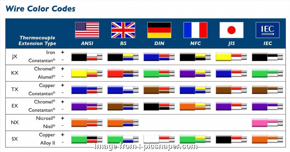Electrical Wire Colors Nz Most Basic Household Wiring Diagrams
