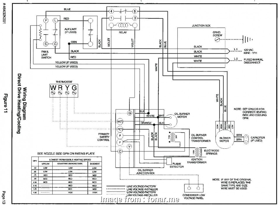 luxaire gas furnace wiring diagram