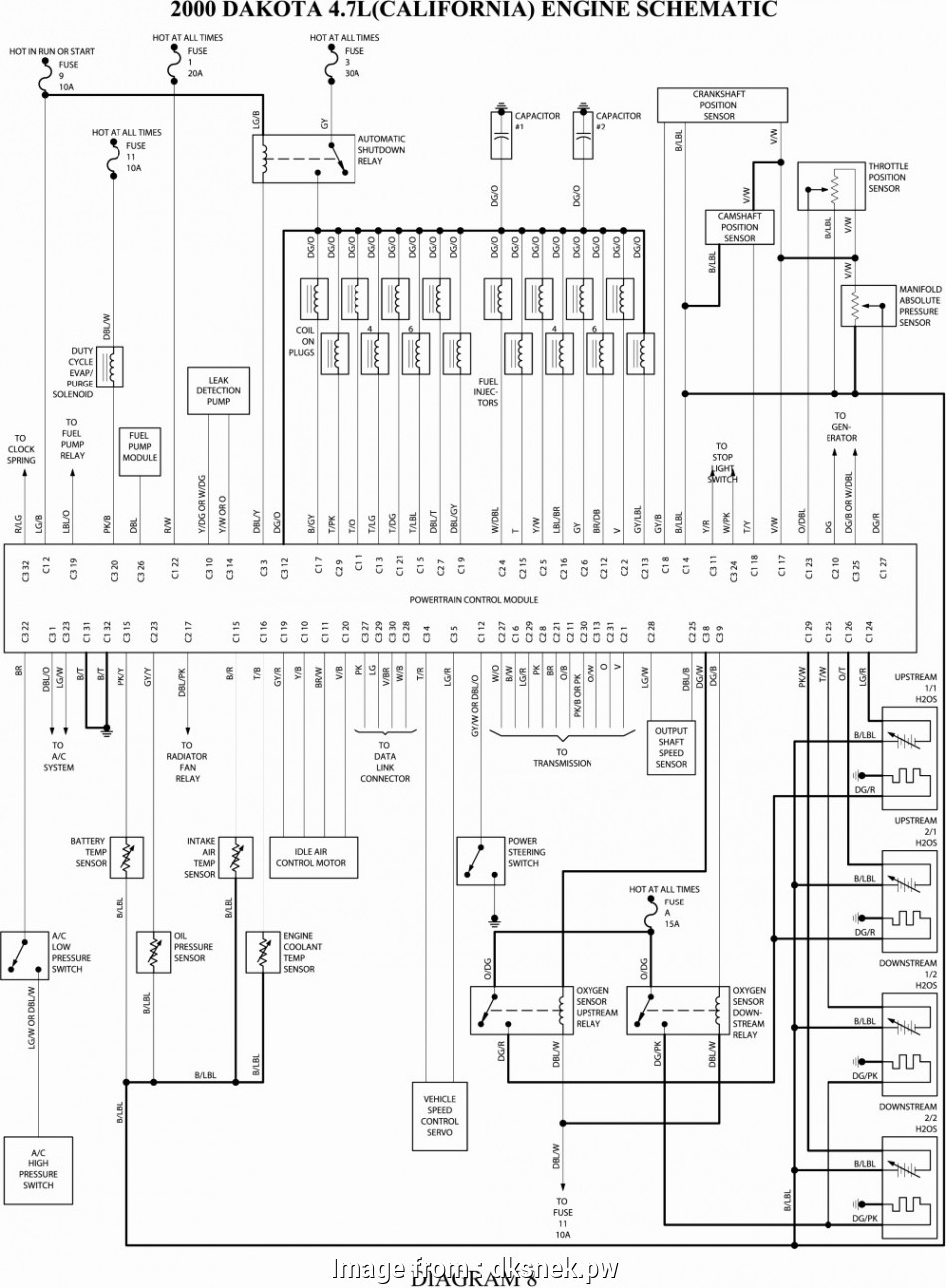 Kenworth T300 Wiring Diagram from i0.wp.com