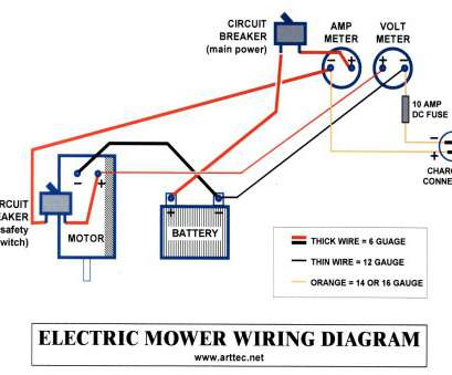 10 Gauge Wire Good, How Many Amps Brilliant AutomaticTwo Speed