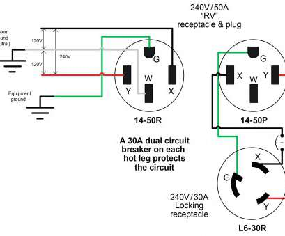 30a 110v Outlet Wiring Diagram - Wiring Diagrams Library