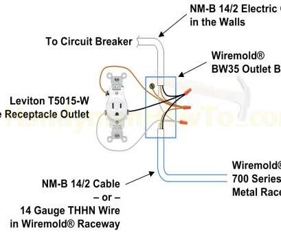 Wiring Duplex Receptacles Free Download Wiring Diagrams Pictures