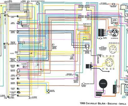 11 Nice 2006 Chevy Impala Starter Wiring Diagram Images - Tone Tastic