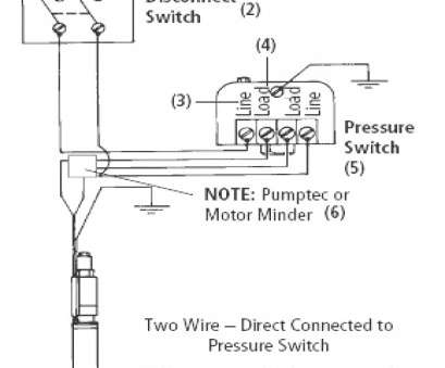 3 Wire Electrical Practical 3 Wire Stove Plug Wiring Diagram Fresh