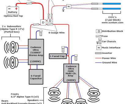 Rockville Wiring Diagrams Control Cables  Wiring Diagram