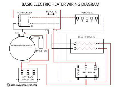 16 Nice Aprilaire 8570 Thermostat Wiring Diagram Galleries - Tone Tastic