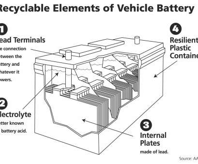Club Car 48v Wiring Diagram For Battery Pack