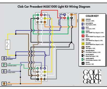 Auto Wiring Diagrams Free Download - 8yvvoxuuessiew \u2022