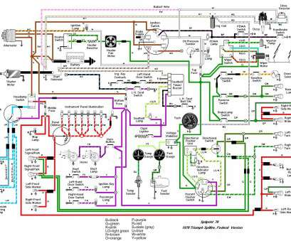 Automotive Wiring Harness Diagram Popular Best, Wiring Harness