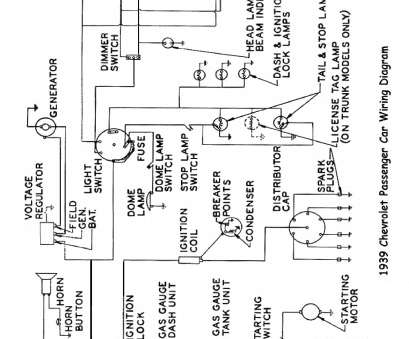 Auto Wiring Solutions standard electrical wiring diagram
