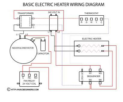 Basic Electrical Wiring Lighting Perfect Home Electrical Wiring