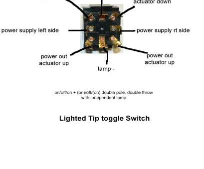 Carling Lt Toggle Switch Wiring Diagram New Carling Rocker Switches
