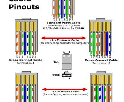Cat 3 Wiring Diagram Rj45 New Cat 3 Wiring Diagram With, Rj45 On