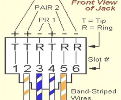 Cat 5 Data Wiring Diagram Perfect Pictures Cat5 Phone Wiring Diagram