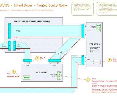 Cat 5 Wiring Diagram Youtube Fantastic Security Camera Installation