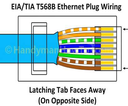 Cat6 Wall Outlet Wiring Diagram Nice Wiring Diagram Ethernet Wall