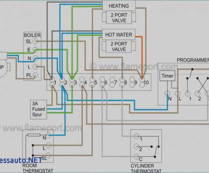 Awe Inspiring Central Boiler Wiring Diagrams Brandforesight Co Wiring Database Ittabxeroyuccorg