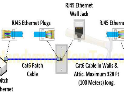 Crossover Ethernet Cable Wiring Diagram Nice Crossover Pinout