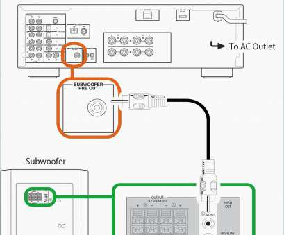 Crutchfield 4 Channel, Wiring Diagram Cleaver Subwoofer Wiring